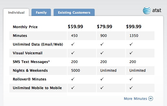 iphone rate plan